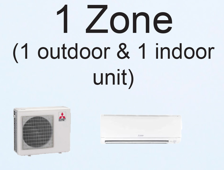 1 Zone Ductless